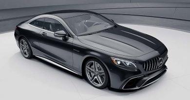 AMG S 63 4MATIC+ Coupe